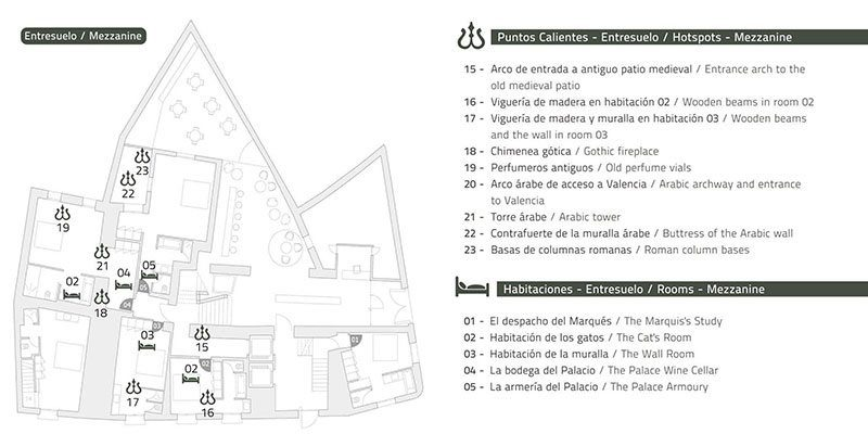 The Caro Hotel - Mezzanine