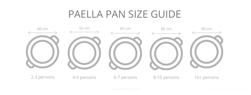 Paella Pan Size Guide