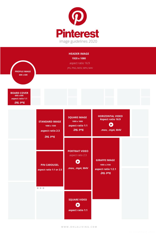 Pinterest Image Guidelines 2020
