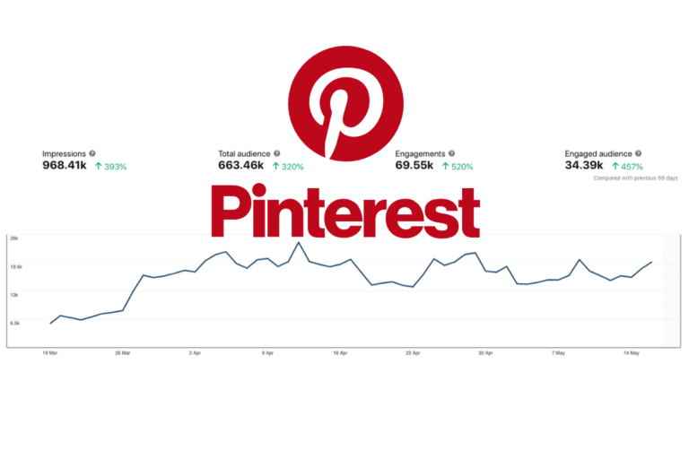 Tips On How I Use Pinterest To Drive LOADS Of Traffic To My Blog